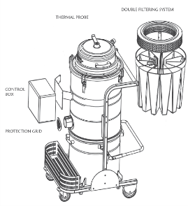 Bakery vacuum cleaner assembly diagram